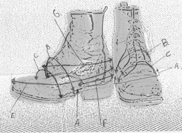 schoen opmeten